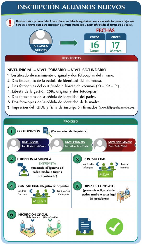 Inscripcion Alumnos Nuevos 2017